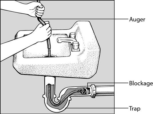 snake machine for plumbing